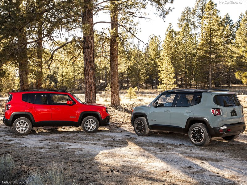 Jeep Renegade Made By Fiat