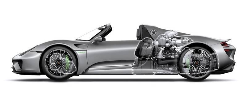 2015 Porsche 918 Spyder Redefining the Future of Super Cars 4