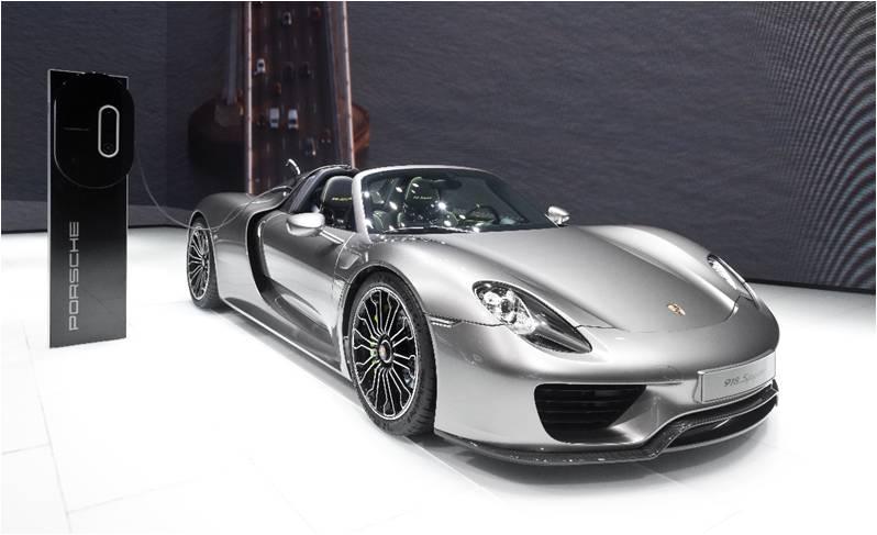 2015 Porsche 918 Spyder Redefining the Future of Super Cars 7