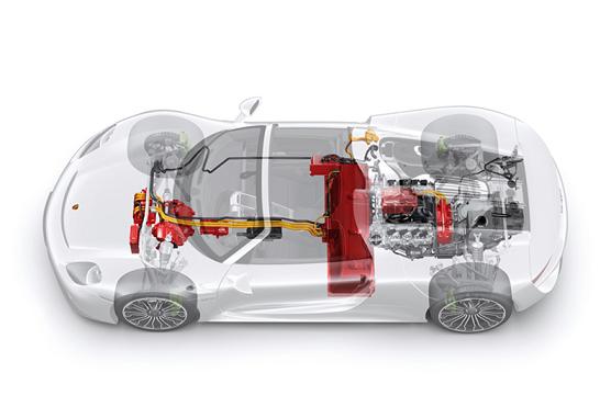 2015 Porsche 918 Spyder Redefining the Future of Super Cars 8