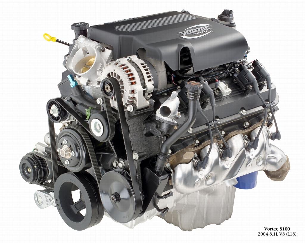 Biggest V8 Engine From Detroit 8