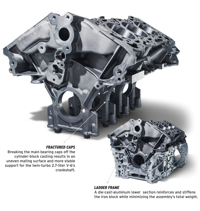 Modern Engine Evolution 7
