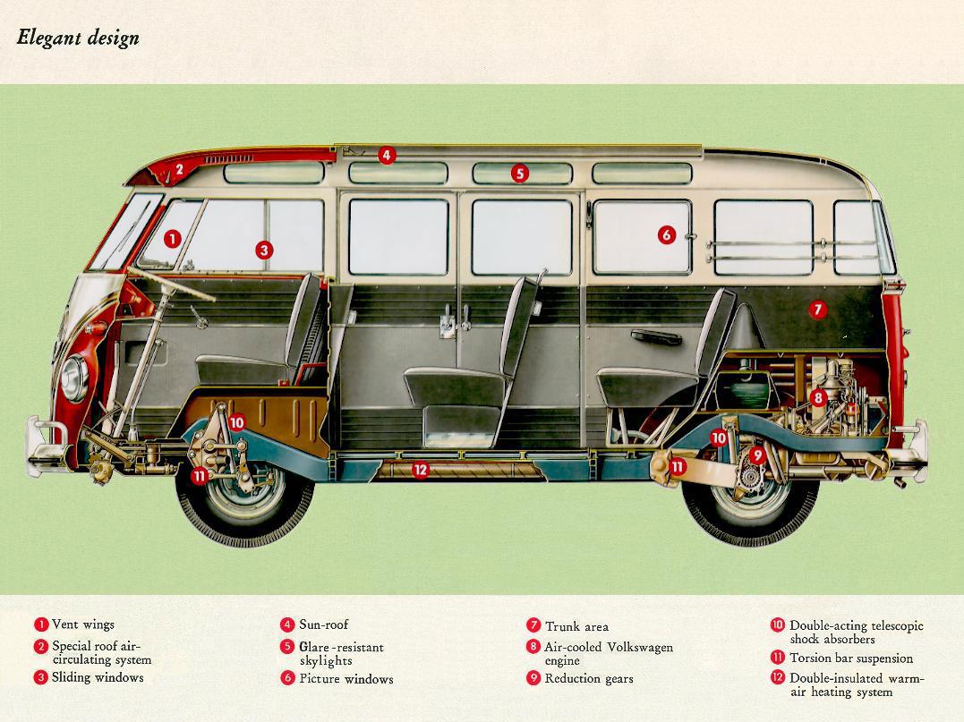 Volkswagen Bus 2017 4