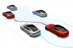 How Autopilot works. (Courtesy: Tesla Motors)