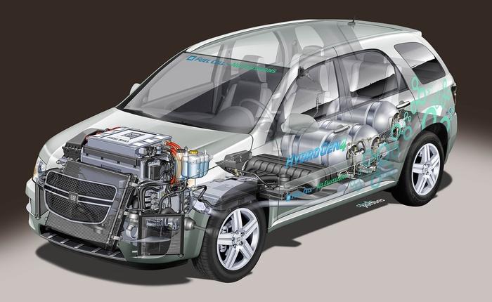 #12. Hydrogen Fueled Engines