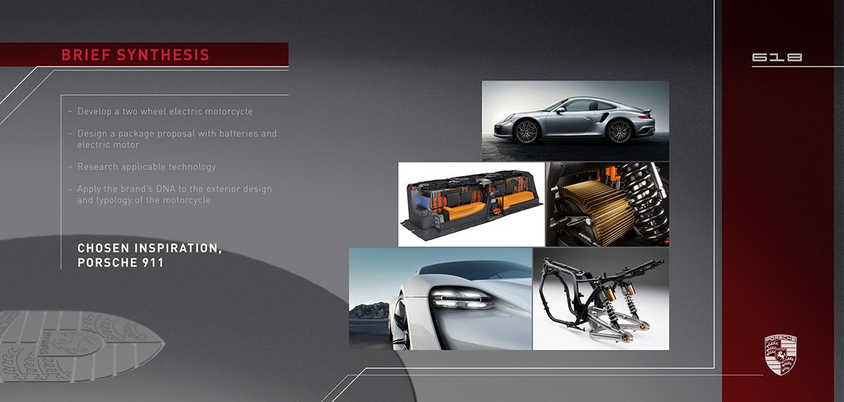Porsche 618 Concept 14