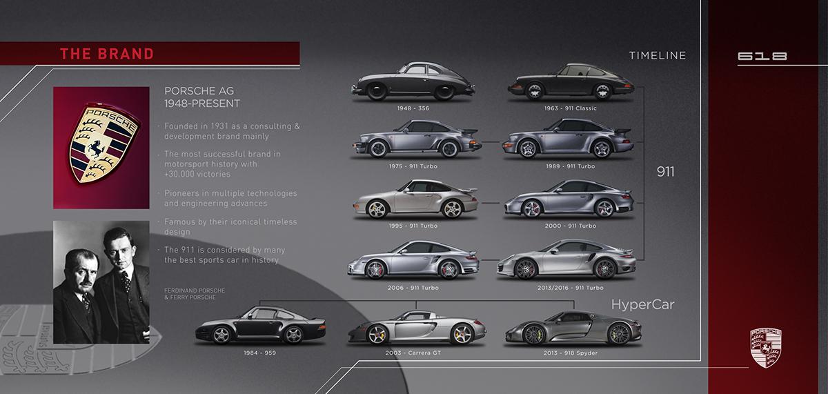 Porsche 618 Concept 15