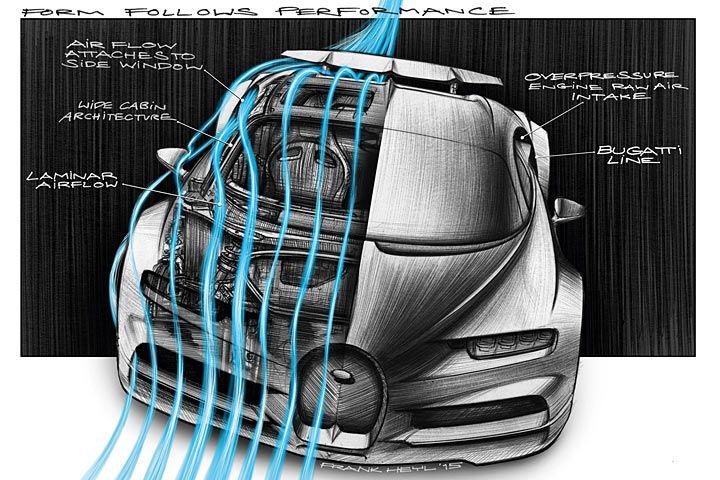 Bugatti Chiron Facts - bugatti-chiron-airflow