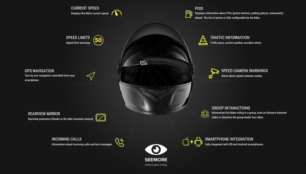 Seemore HUD Helmet 3