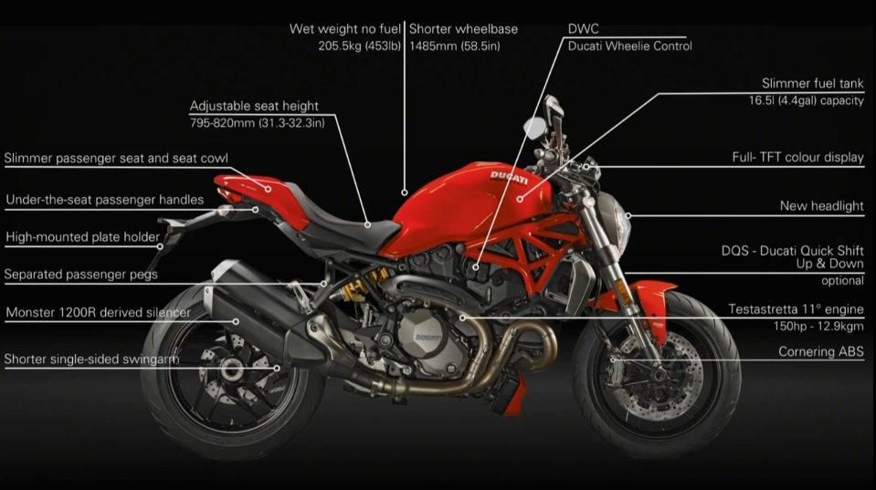 New Ducati Monster 1200s