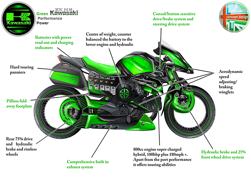 Hybrid Kawasaki ZX-HR 5