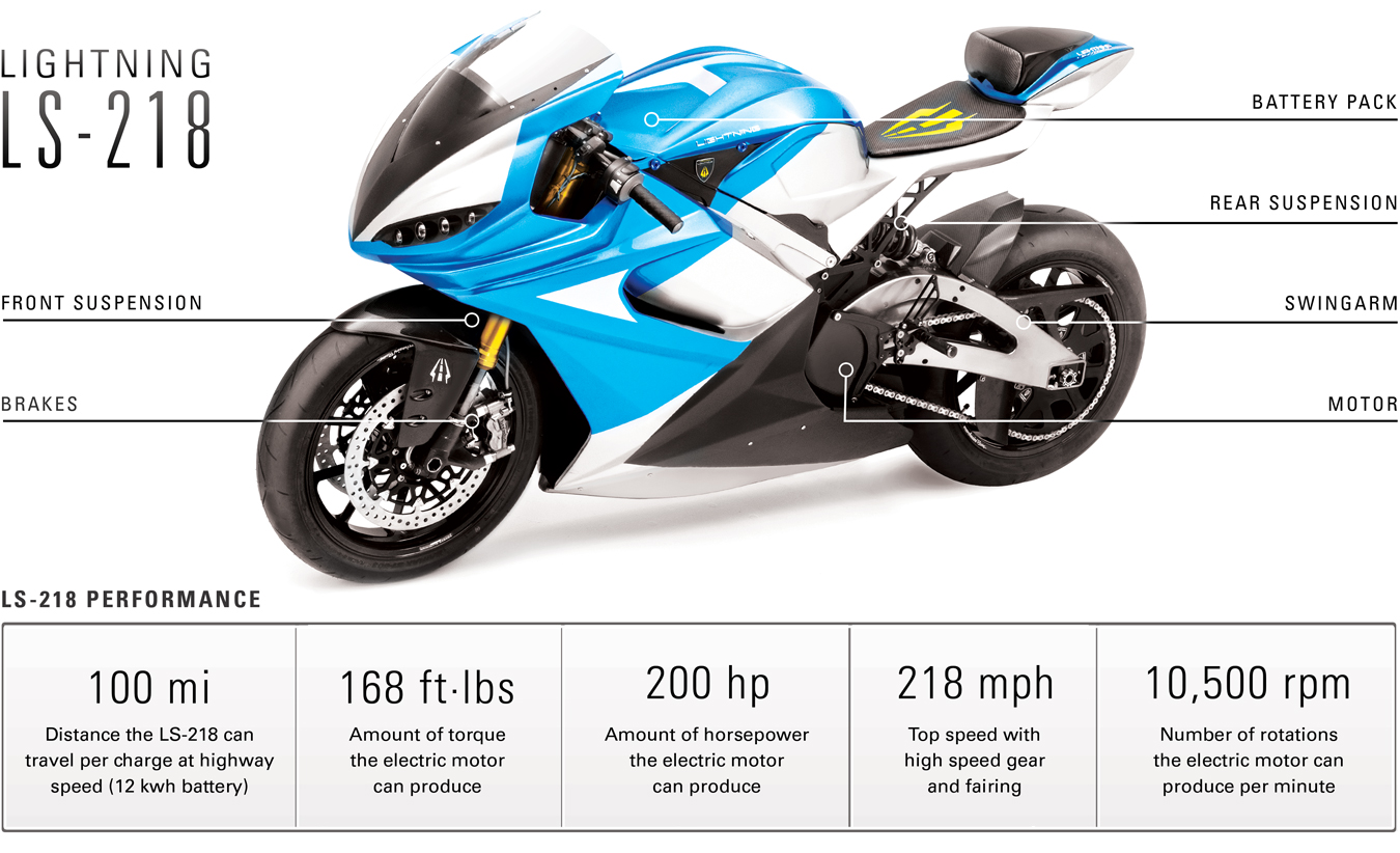 Lightning Electric Motorcycle 4