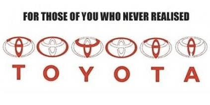 what does the toyota symbol represent - automaker symbols