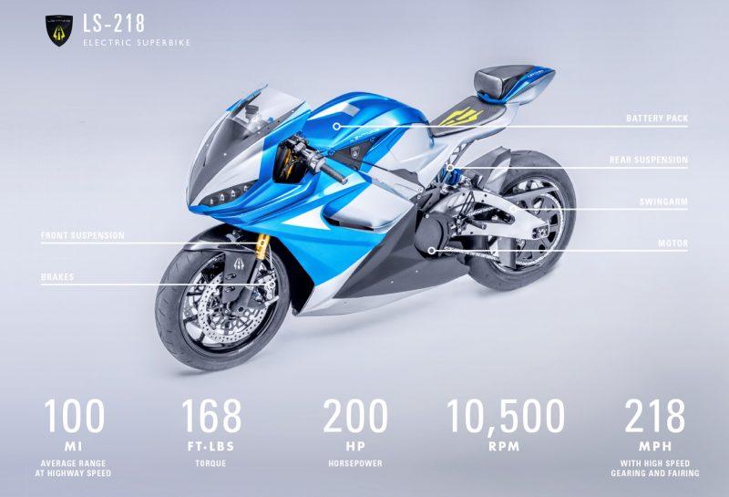 Lightning Motorcycles 3