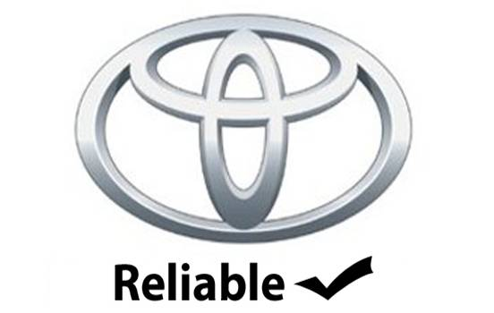 Toyota ranked first in the most reliable car brands 2017 survey