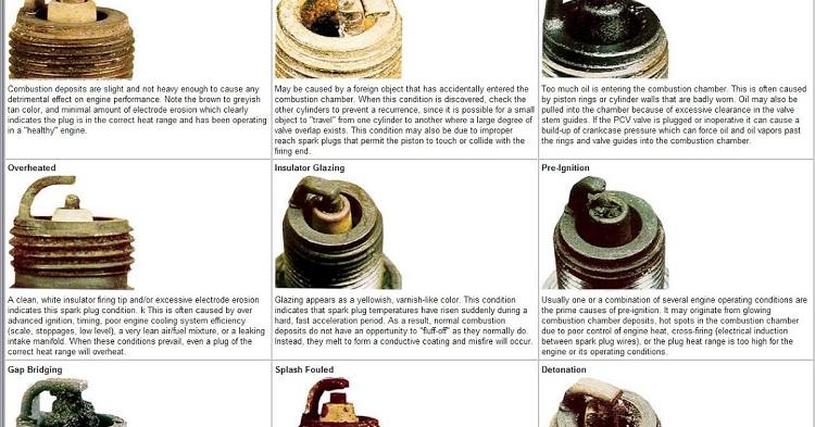 Home Motorcycle Repair - Spark Plug Diagnosis