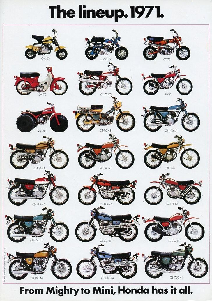 Honda Powersports - 1971