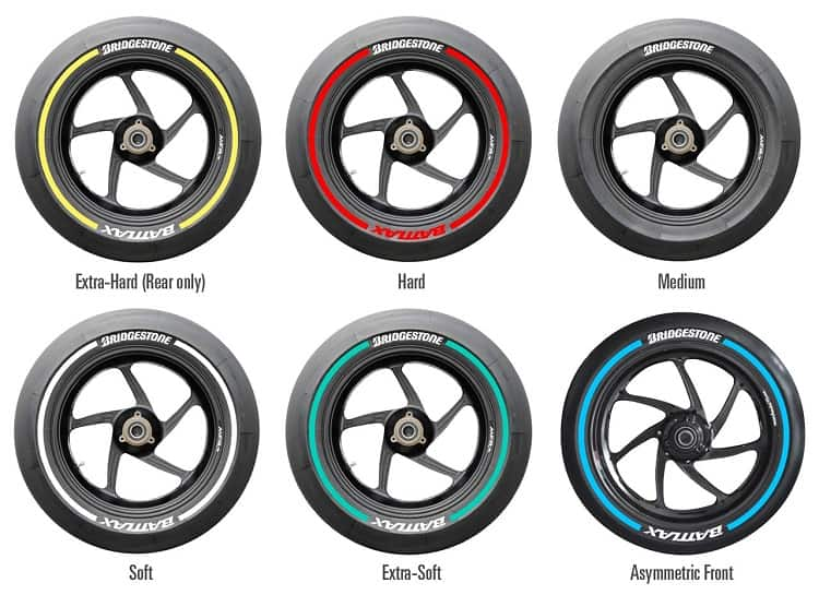 Make Your Motorcycle Faster - GP Tire Allocation