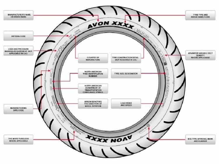 Make Your Motorcycle Faster - GP Tire Allocation1
