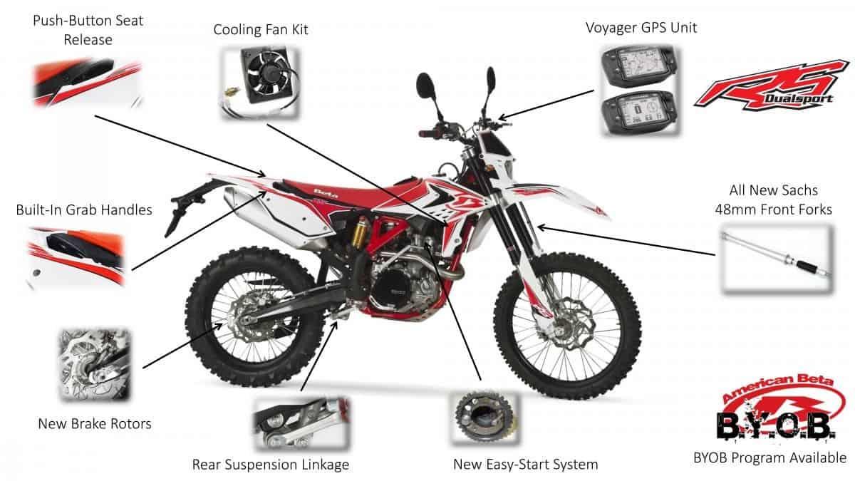 Beta Motorcycles - BYOB