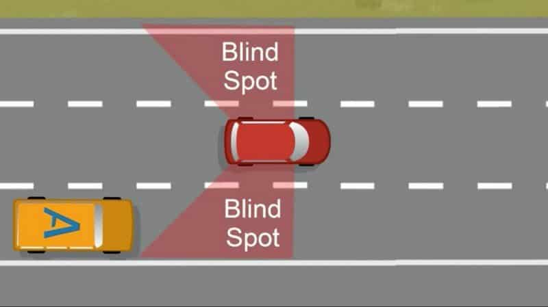Neglecting Your Blind Spots
